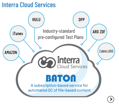 Interra Cloud Services - BATON