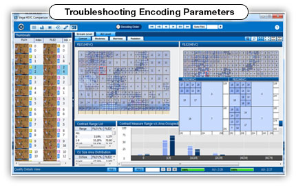 Troubleshooting Encoding Parameters