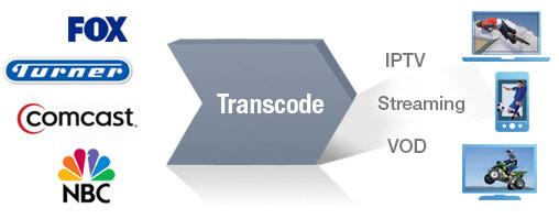 transcode01.jpg