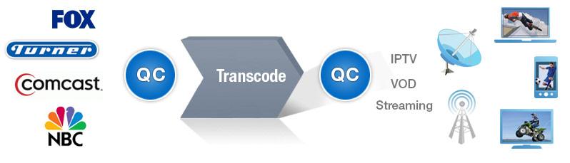 transcode02.jpg