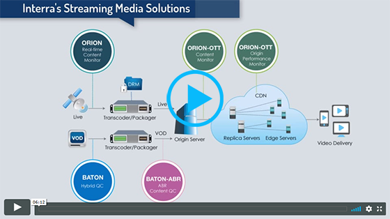 Streaming Media Solutions